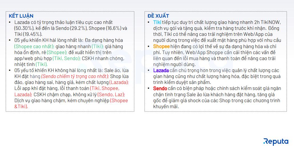 Đánh giá so sánh các sàn TMĐT tại Việt Nam
